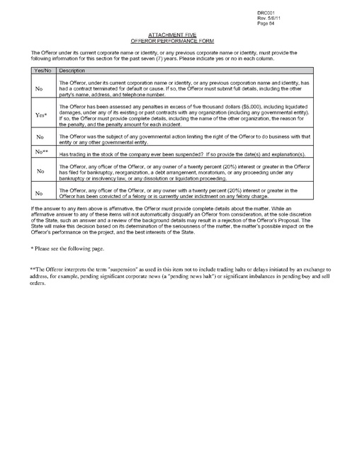 CCA fines levied from 2004 to 2011 from Lake Erie OH RFP